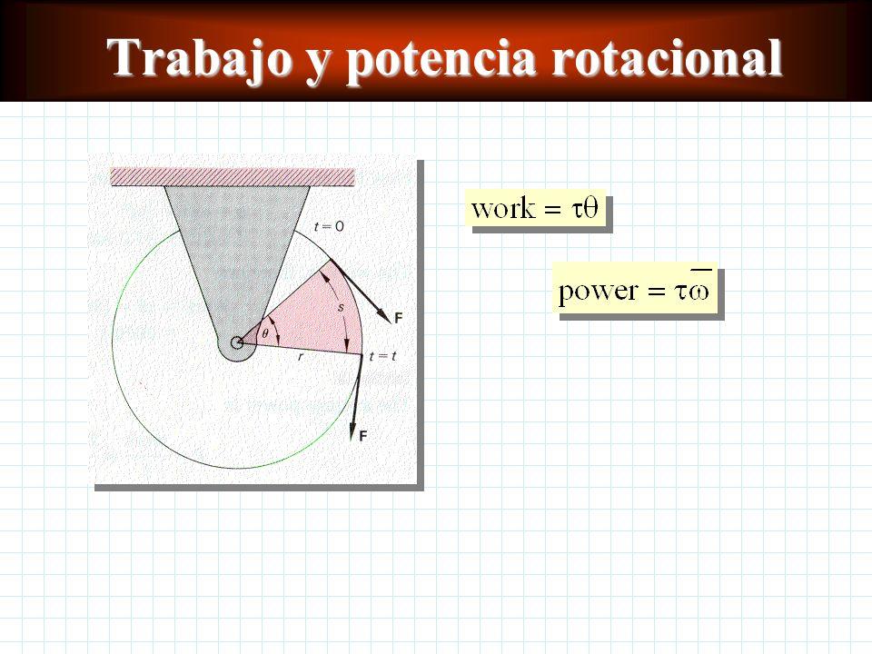 Trabajo y potencia rotacional
