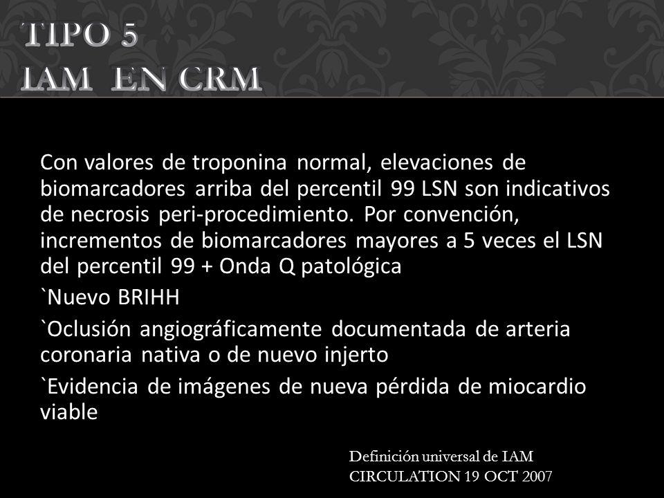 TIPO 5 IAM EN CRM.