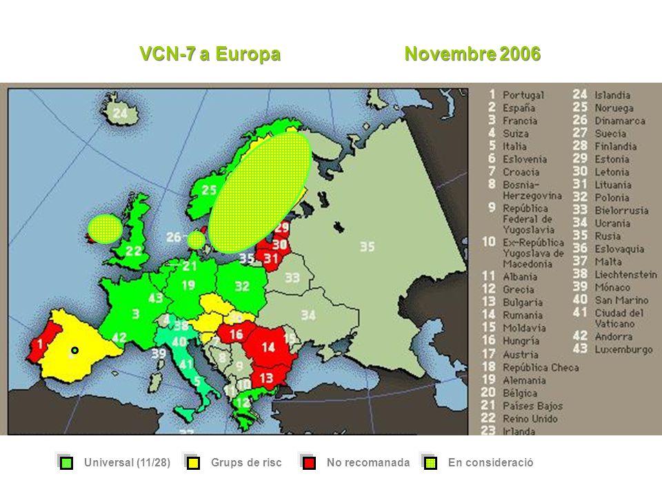 VCN-7 a Europa Novembre 2006 Universal (11/28) Grups de risc