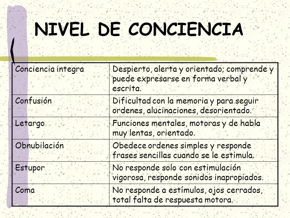 NIVEL DE CONCIENCIA Conciencia integra