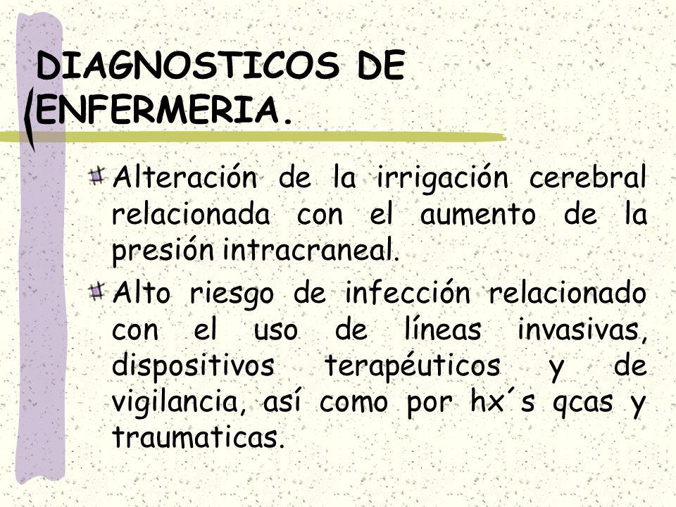 DIAGNOSTICOS DE ENFERMERIA.
