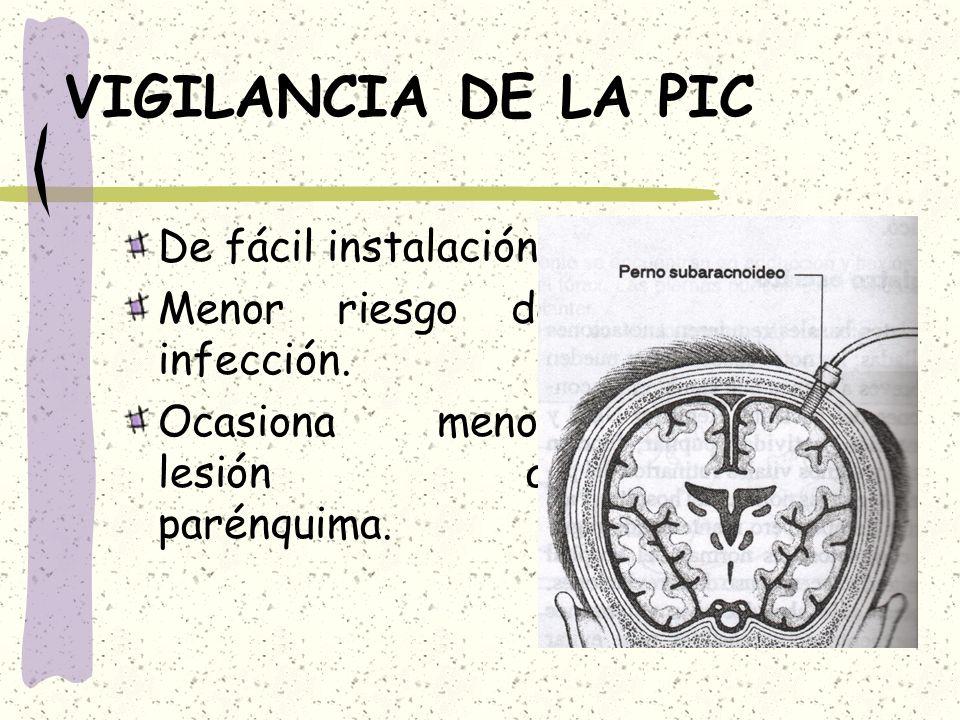 VIGILANCIA DE LA PIC De fácil instalación. Menor riesgo de infección.