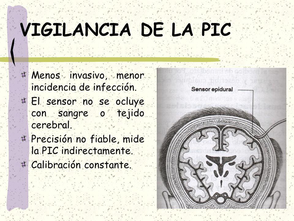 VIGILANCIA DE LA PIC Menos invasivo, menor incidencia de infección.