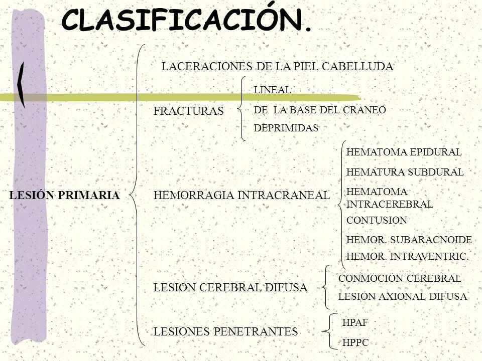 CLASIFICACIÓN. LACERACIONES DE LA PIEL CABELLUDA FRACTURAS