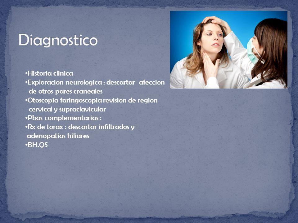 Diagnostico Historia clinica