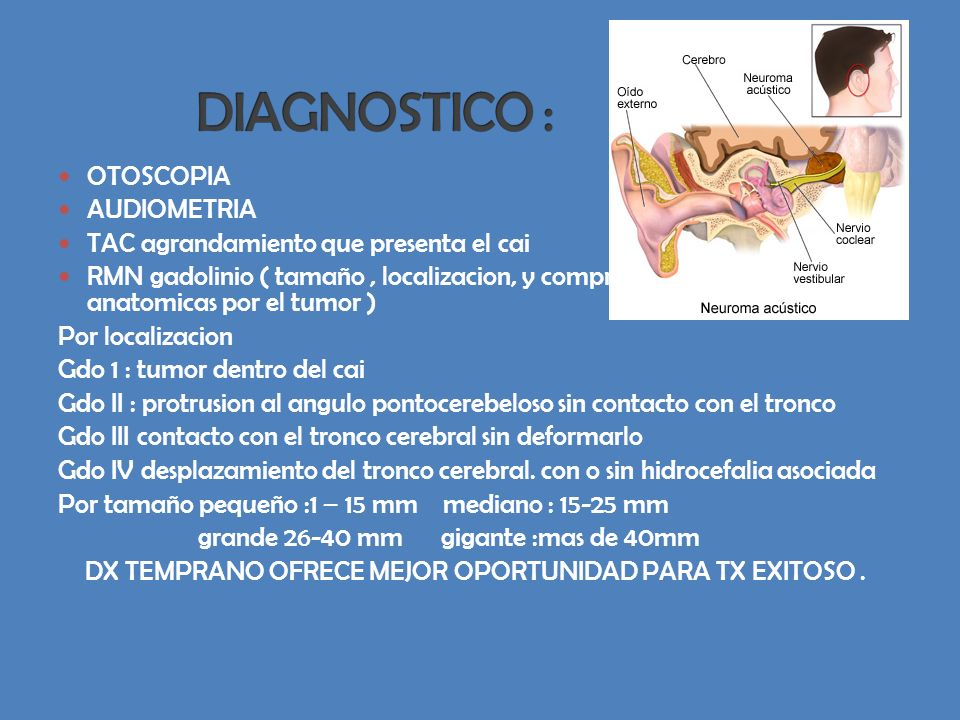 DIAGNOSTICO : OTOSCOPIA AUDIOMETRIA