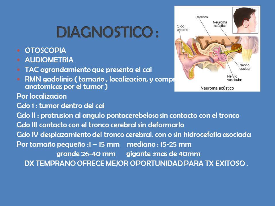 DIAGNOSTICO : OTOSCOPIA AUDIOMETRIA