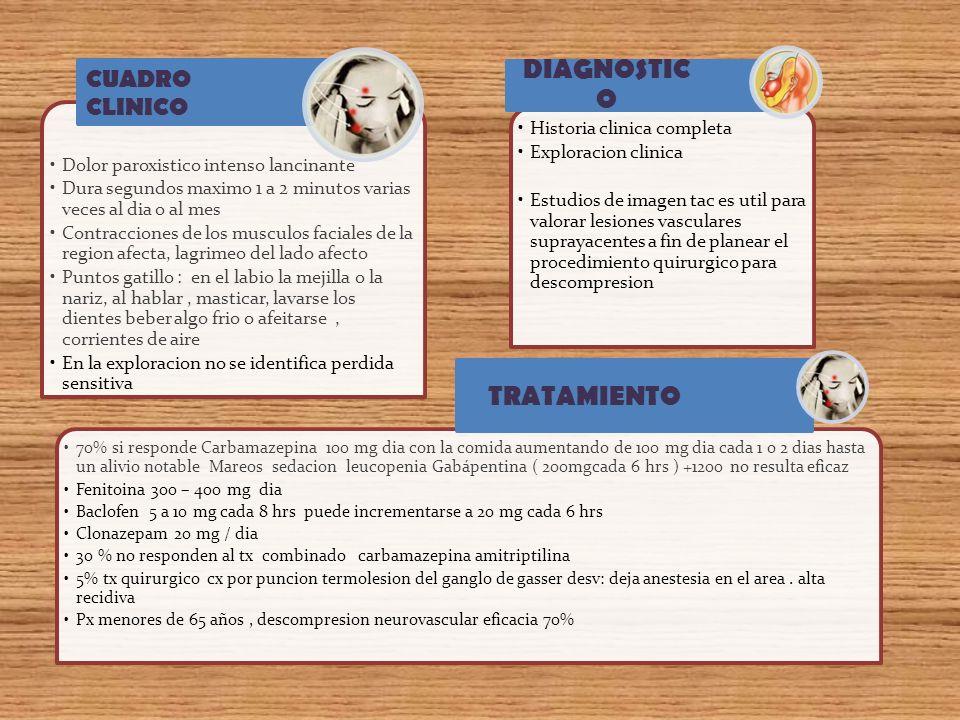 DIAGNOSTICO TRATAMIENTO CUADRO CLINICO