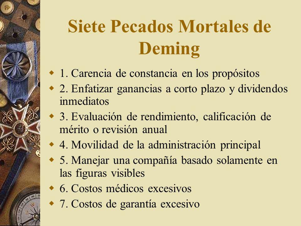 Siete Pecados Mortales de Deming