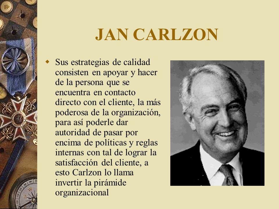 JAN CARLZON