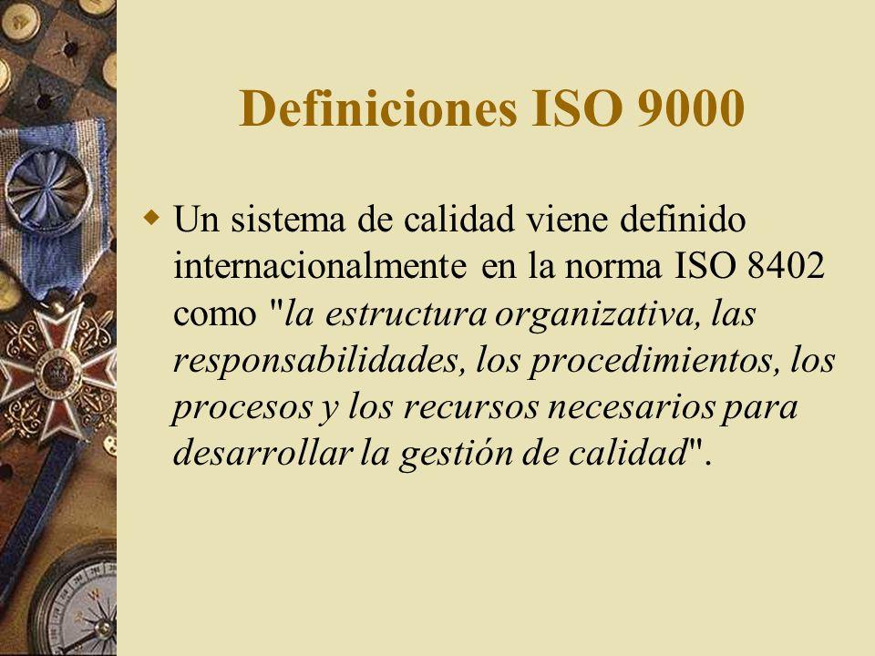 Definiciones ISO 9000