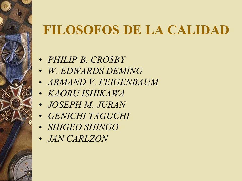 FILOSOFOS DE LA CALIDAD