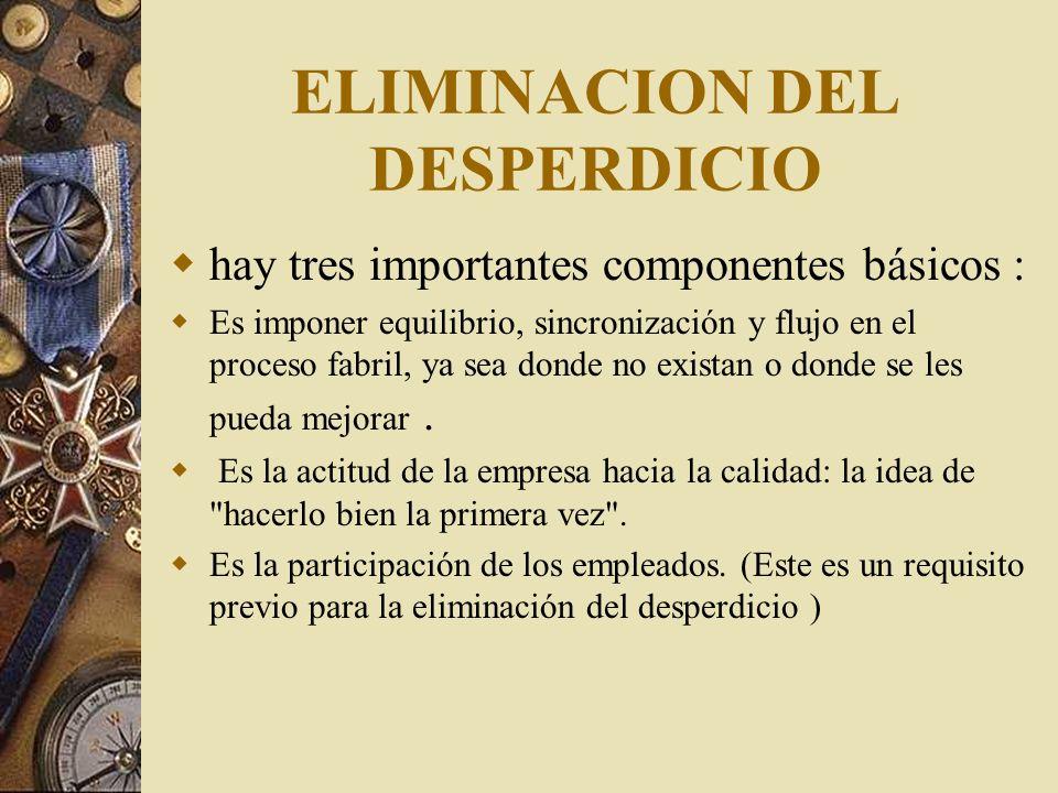 ELIMINACION DEL DESPERDICIO