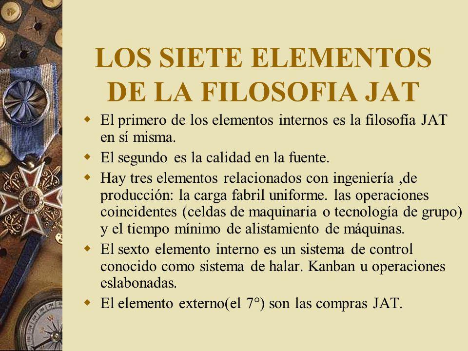 LOS SIETE ELEMENTOS DE LA FILOSOFIA JAT