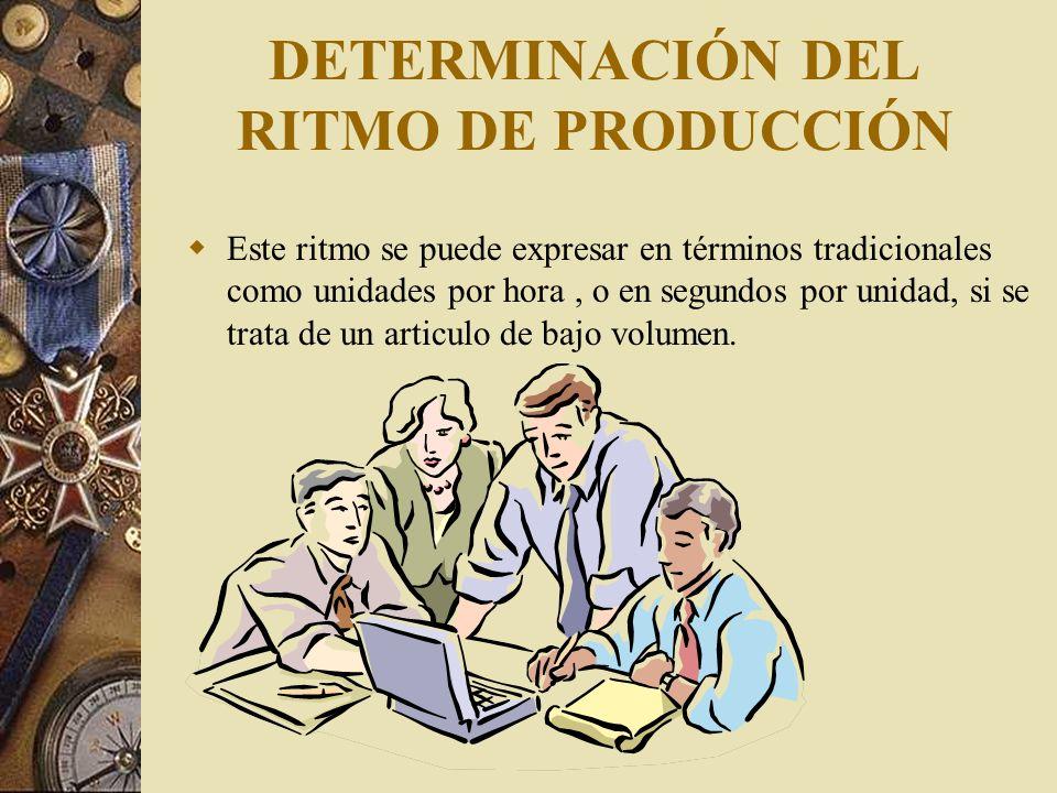 DETERMINACIÓN DEL RITMO DE PRODUCCIÓN