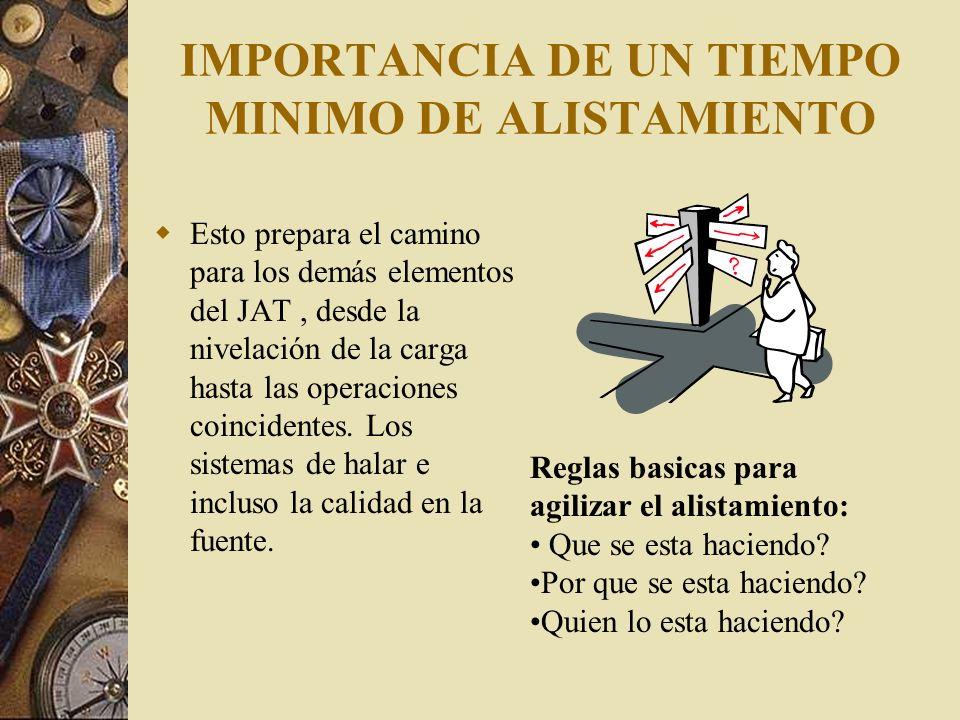 IMPORTANCIA DE UN TIEMPO MINIMO DE ALISTAMIENTO