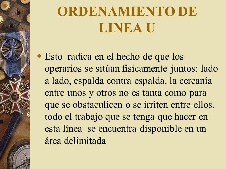 ORDENAMIENTO DE LINEA U