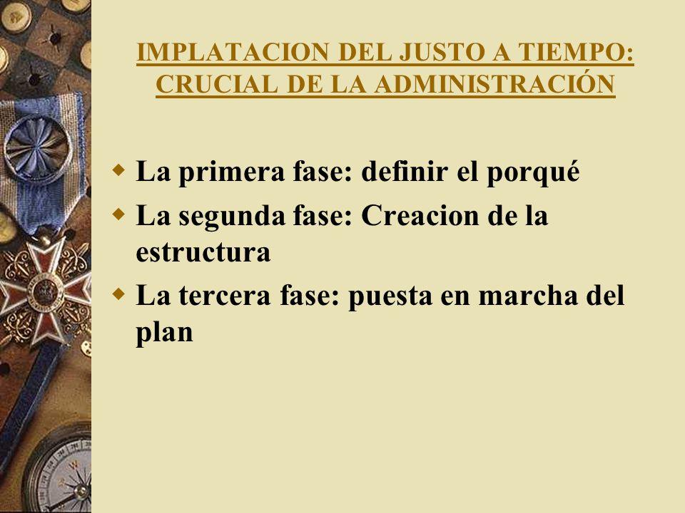 IMPLATACION DEL JUSTO A TIEMPO: CRUCIAL DE LA ADMINISTRACIÓN