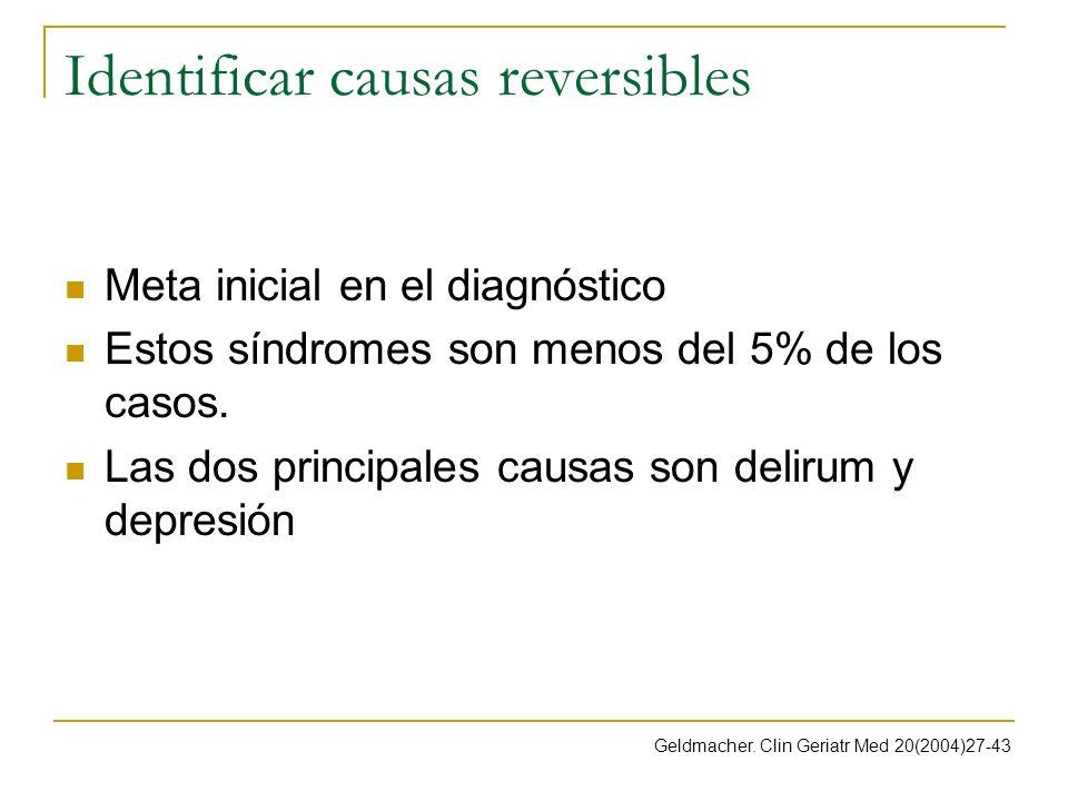 Identificar causas reversibles