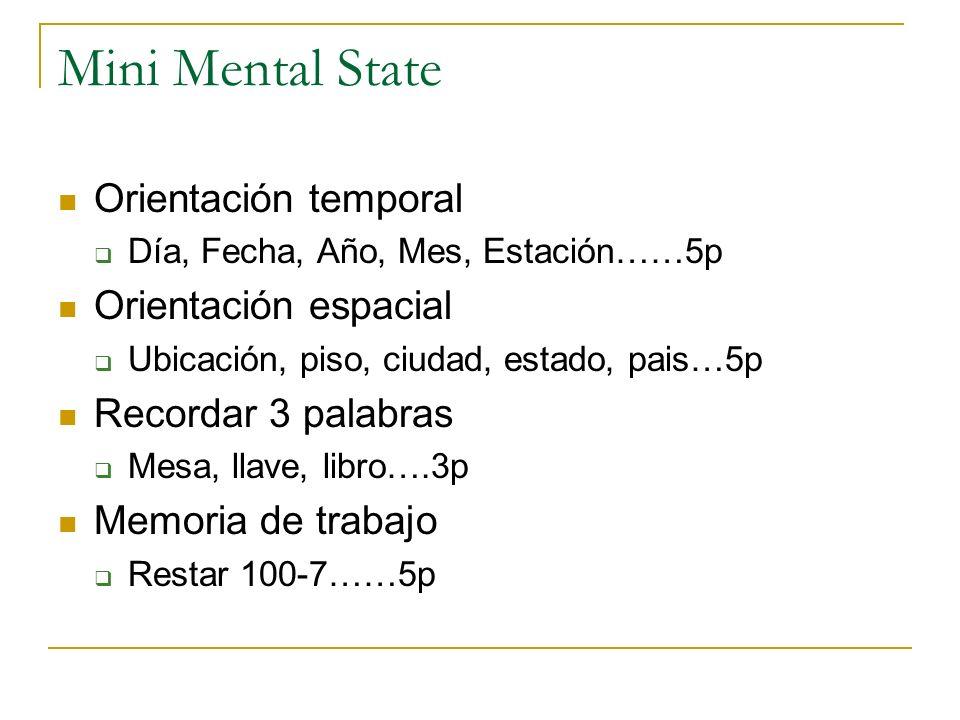 Mini Mental State Orientación temporal Orientación espacial