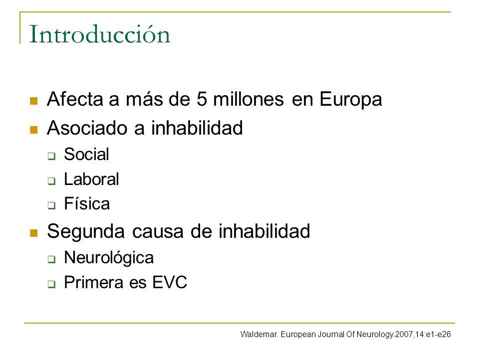 Introducción Afecta a más de 5 millones en Europa