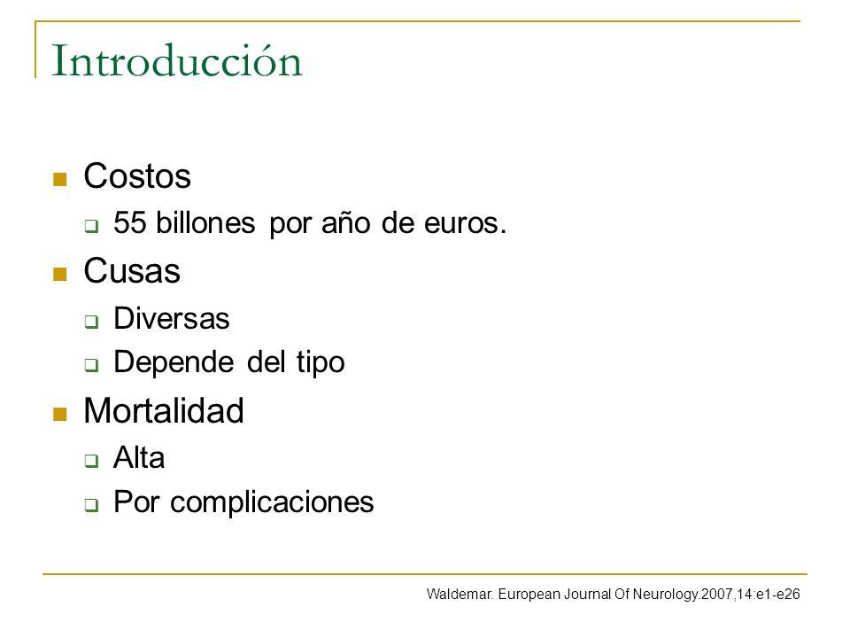 Introducción Costos Cusas Mortalidad 55 billones por año de euros.