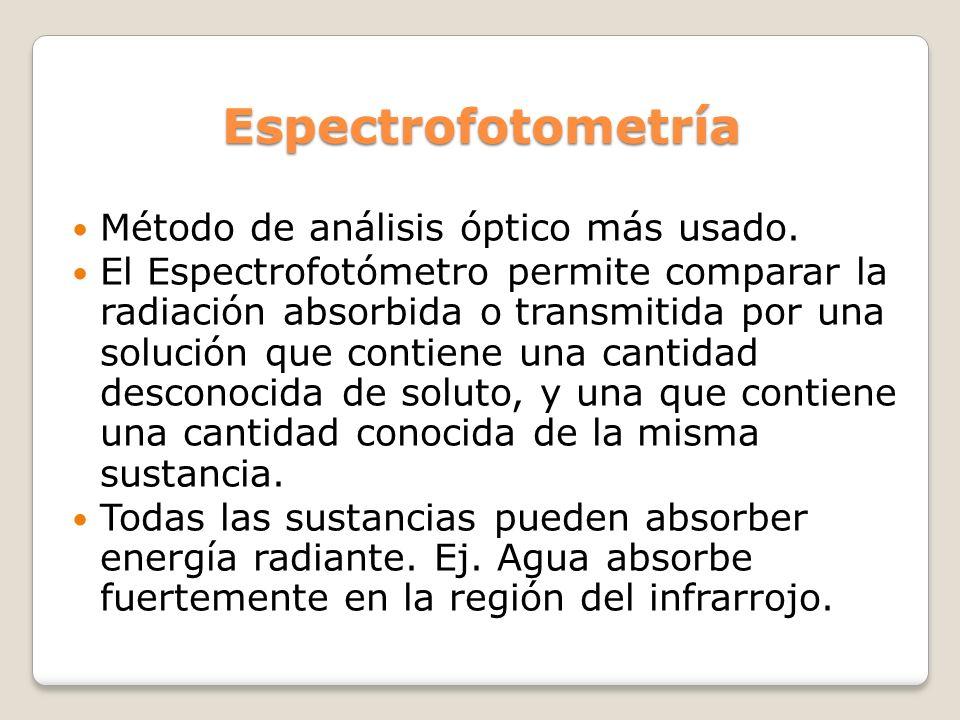 Espectrofotometría Método de análisis óptico más usado.