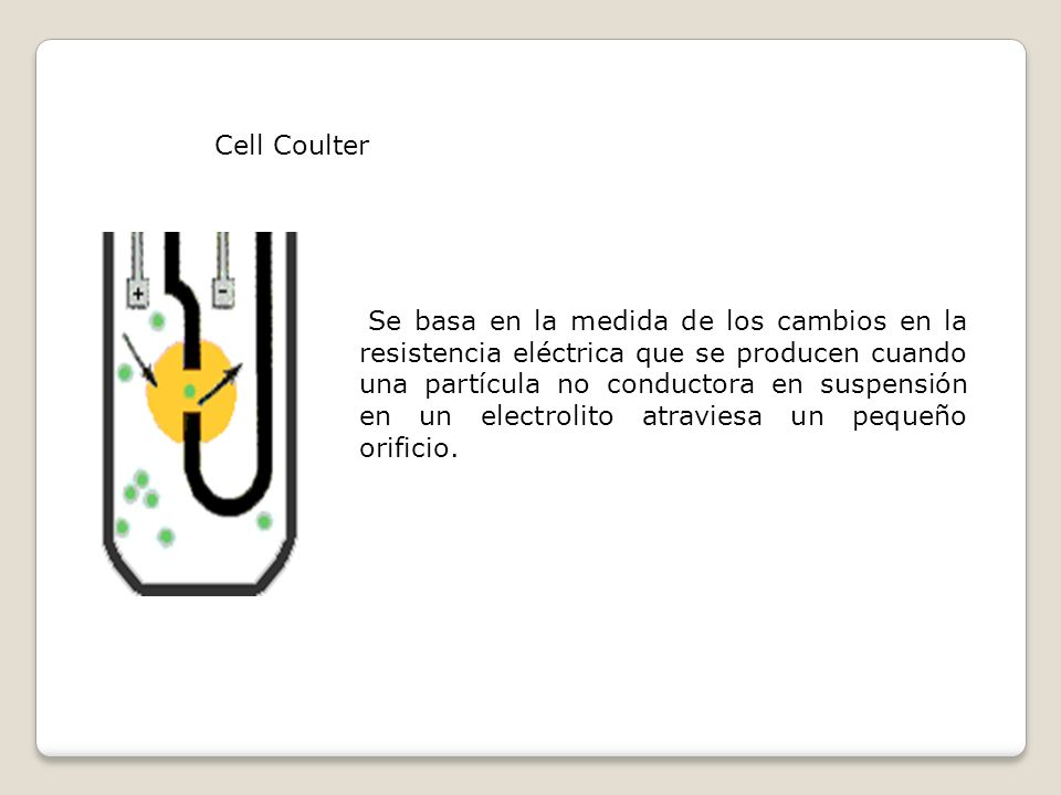 Cell Coulter