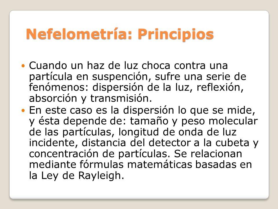 Nefelometría: Principios
