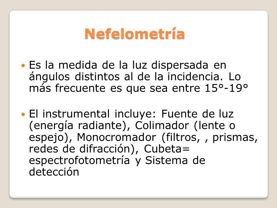 Nefelometría Es la medida de la luz dispersada en ángulos distintos al de la incidencia. Lo más frecuente es que sea entre 15°-19°