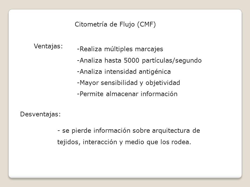 Citometría de Flujo (CMF)