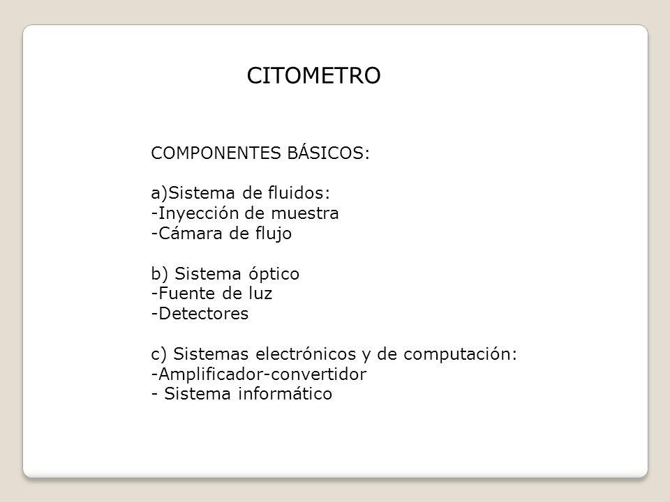 CITOMETRO COMPONENTES BÁSICOS: a)Sistema de fluidos: