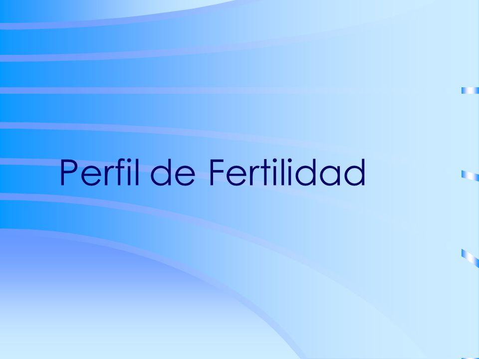 Perfil de Fertilidad
