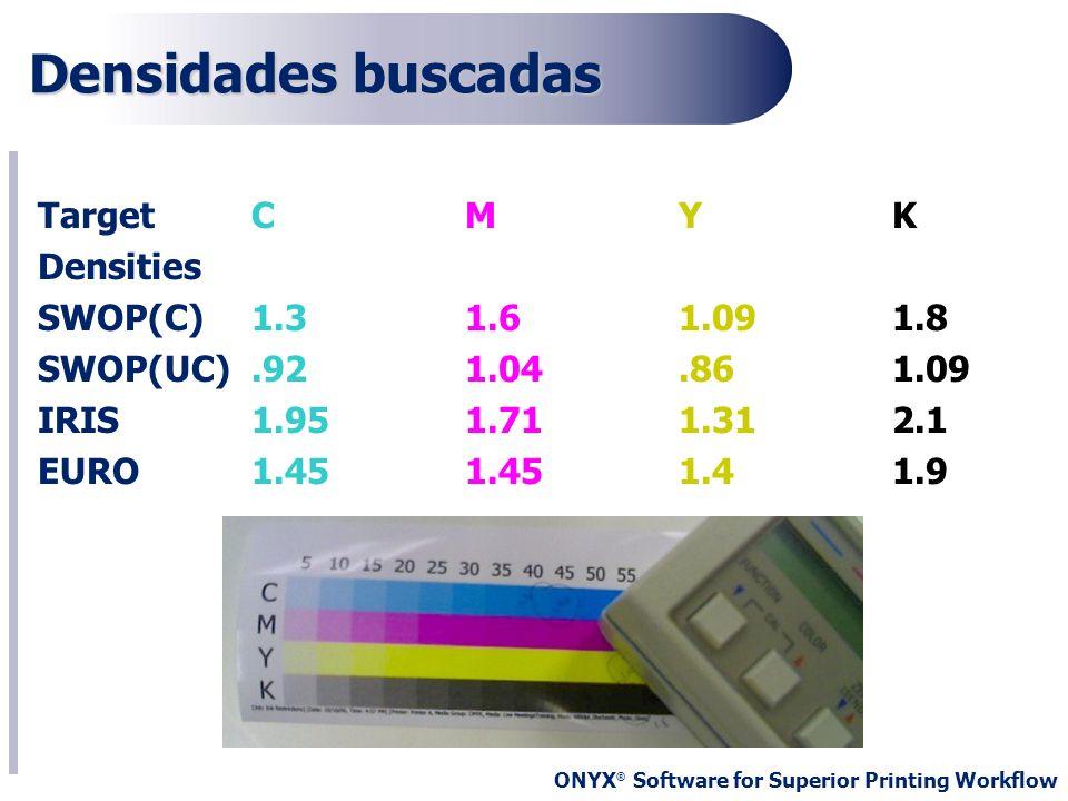 Densidades buscadas Target C M Y K Densities SWOP(C) 1.3 1.6 1.09 1.8