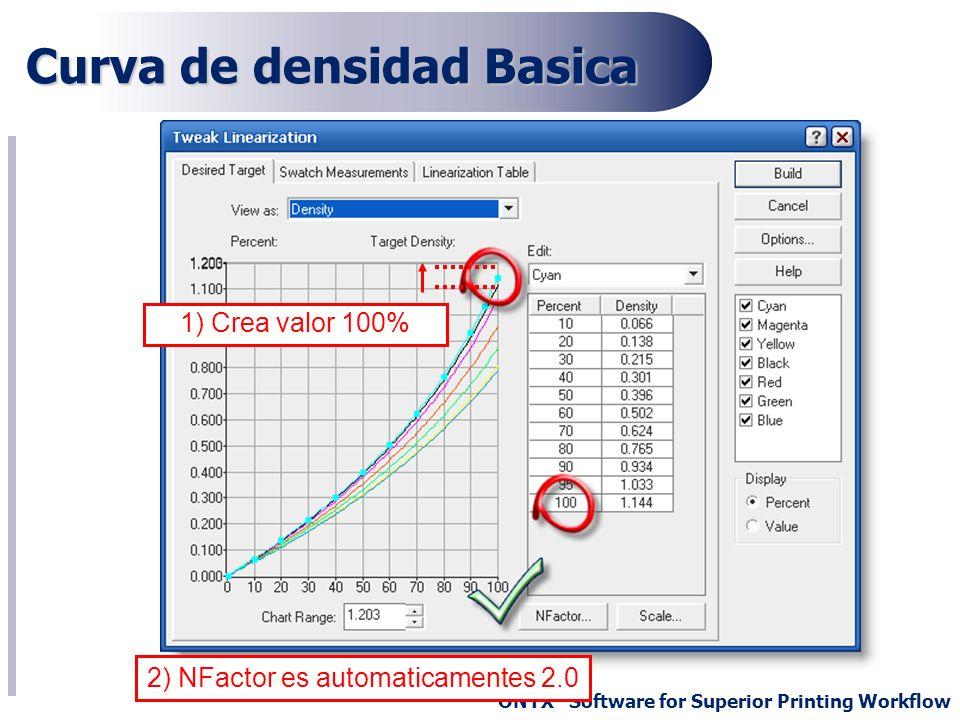 Curva de densidad Basica