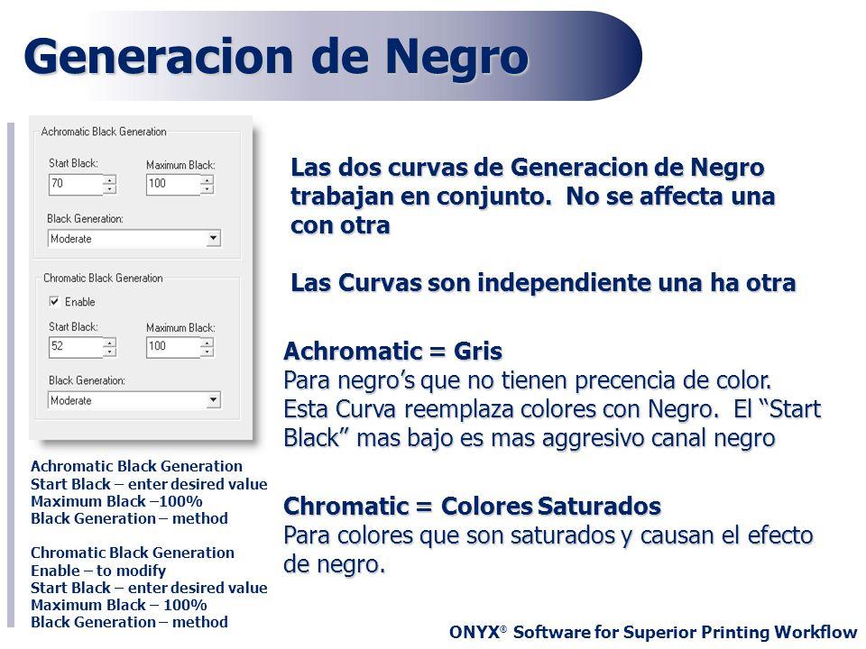Generacion de Negro Las dos curvas de Generacion de Negro trabajan en conjunto. No se affecta una con otra Las Curvas son independiente una ha otra.