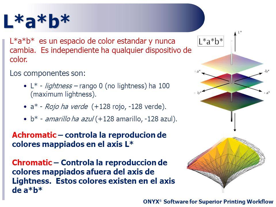 L*a*b*L*a*b* es un espacio de color estandar y nunca cambia. Es independiente ha qualquier dispositivo de color.
