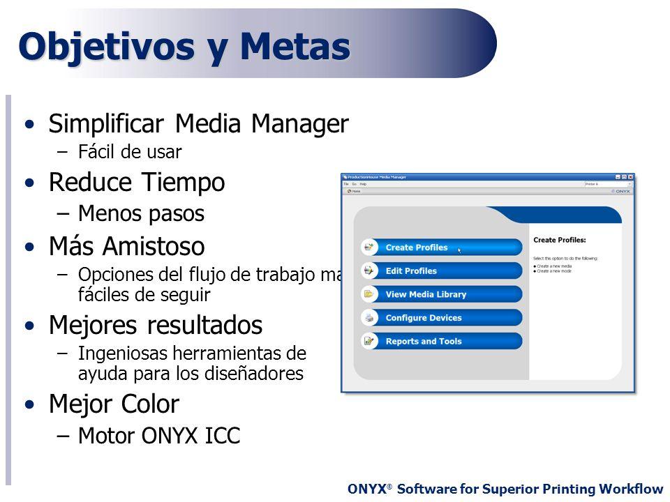 Objetivos y Metas Simplificar Media Manager Reduce Tiempo Más Amistoso