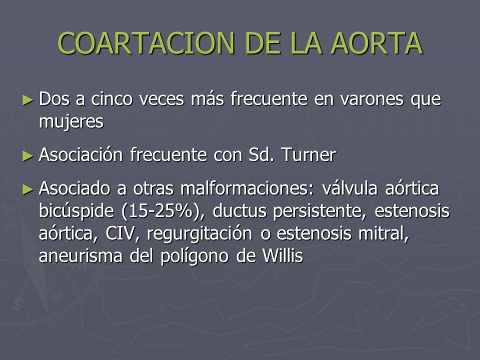 COARTACION DE LA AORTA Dos a cinco veces más frecuente en varones que mujeres. Asociación frecuente con Sd. Turner.