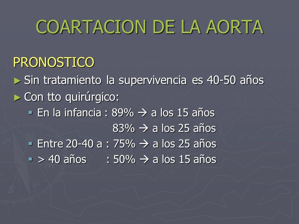 COARTACION DE LA AORTA PRONOSTICO