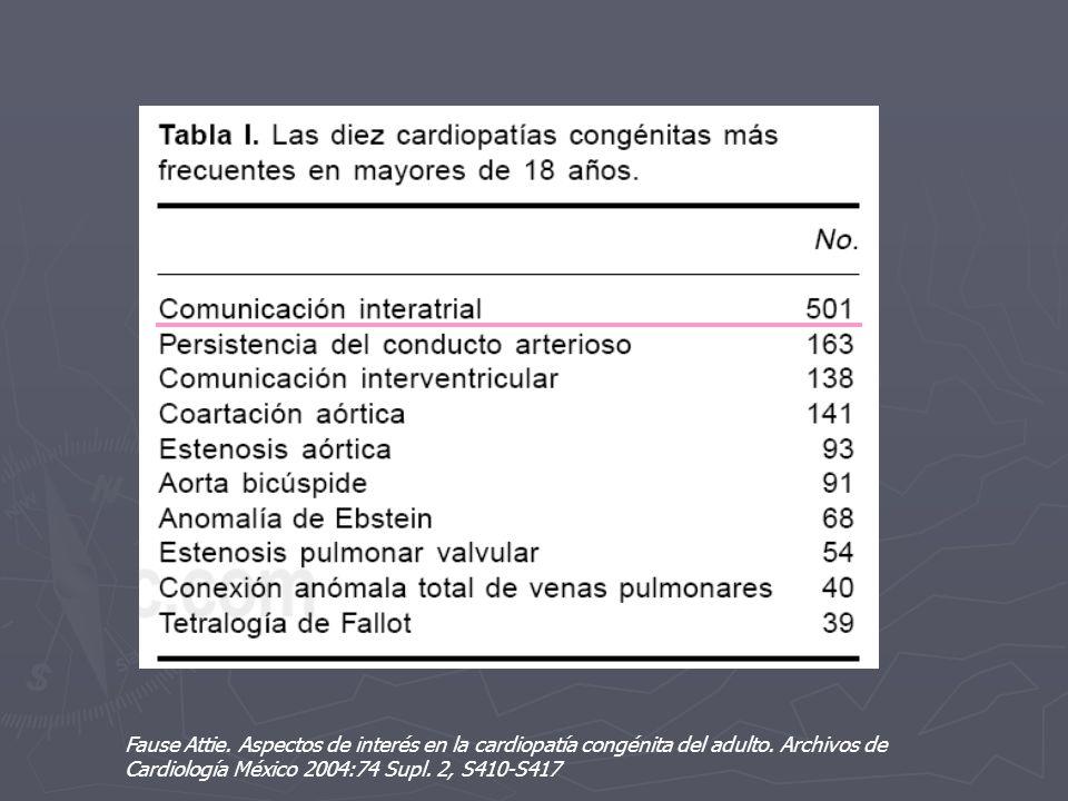 Fause Attie. Aspectos de interés en la cardiopatía congénita del adulto.