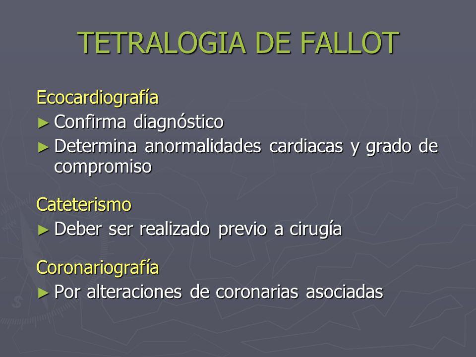 TETRALOGIA DE FALLOT Ecocardiografía Confirma diagnóstico