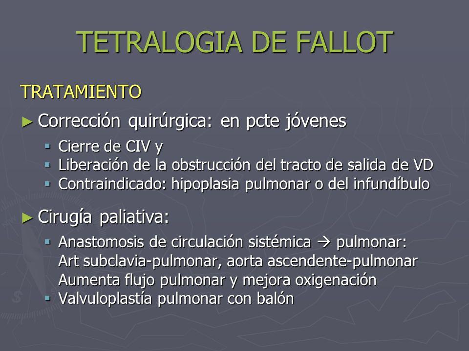 TETRALOGIA DE FALLOT TRATAMIENTO