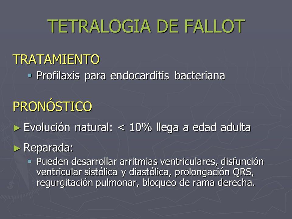 TETRALOGIA DE FALLOT TRATAMIENTO PRONÓSTICO