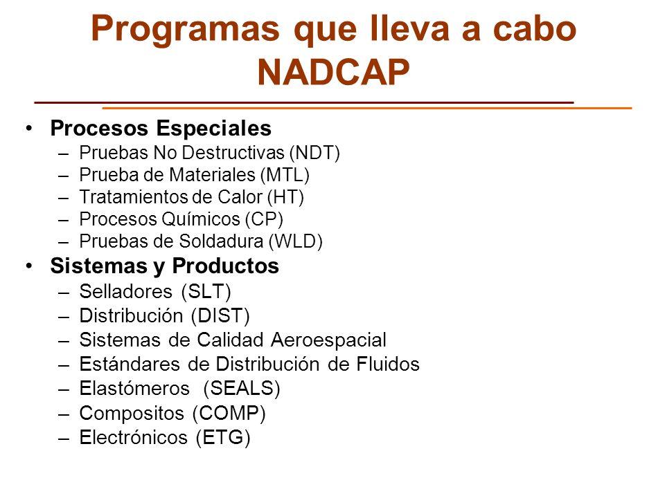 Programas que lleva a cabo NADCAP