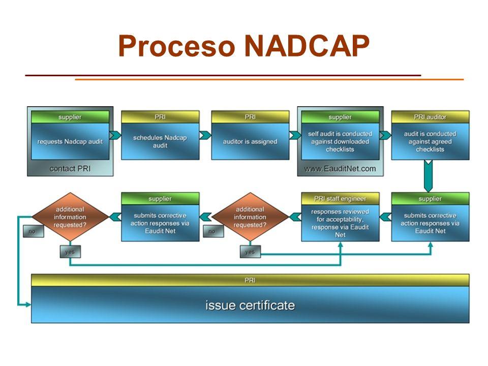Proceso NADCAP