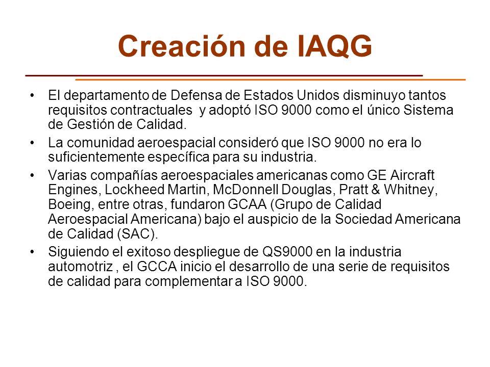 Creación de IAQG