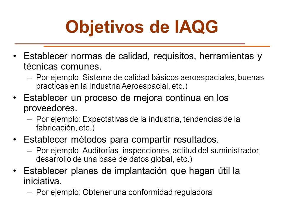 Objetivos de IAQG Establecer normas de calidad, requisitos, herramientas y técnicas comunes.