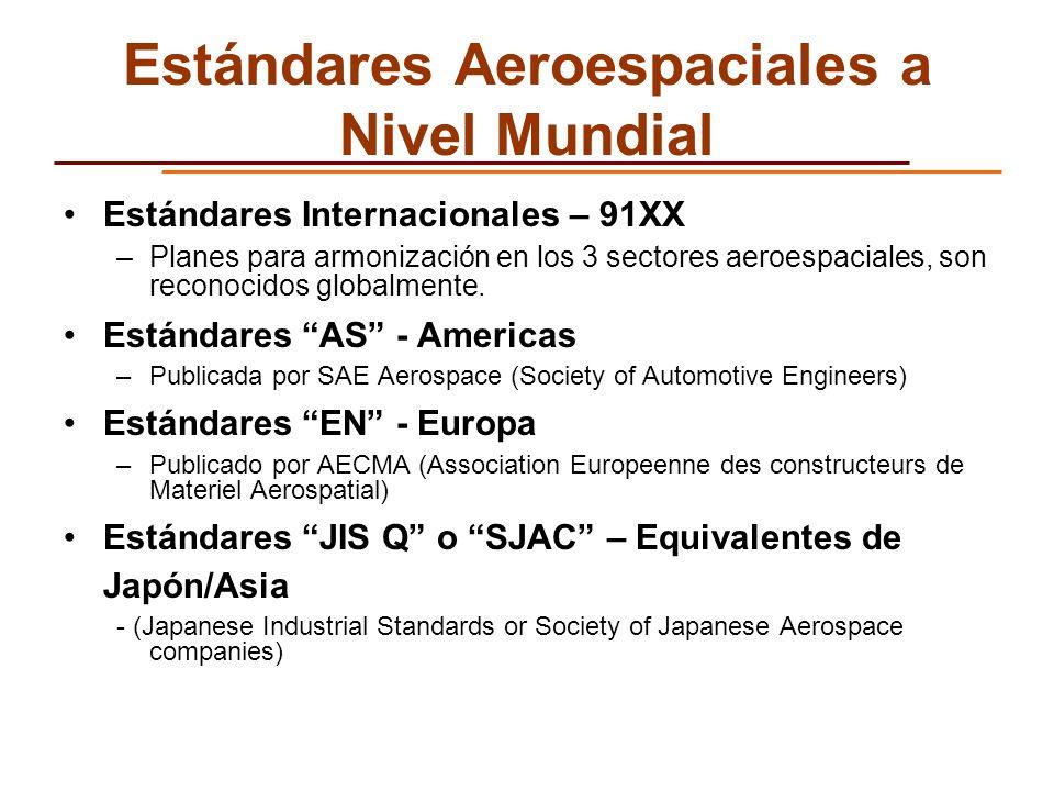 Estándares Aeroespaciales a Nivel Mundial