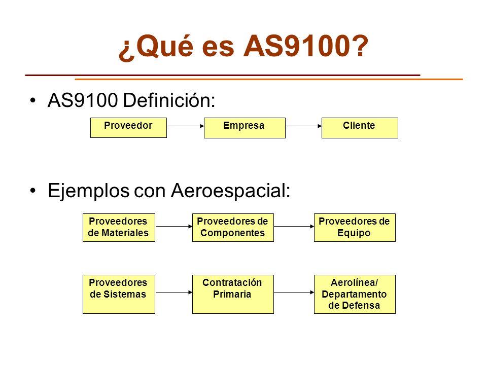 ¿Qué es AS9100 AS9100 Definición: Ejemplos con Aeroespacial: